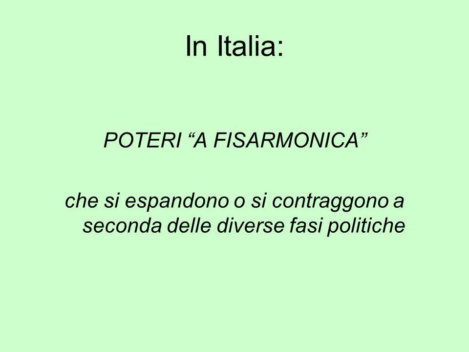 """In Italia: POTERI """"A FISARMONICA"""" che si espandono o si contraggono a seconda delle diverse fasi politiche"""
