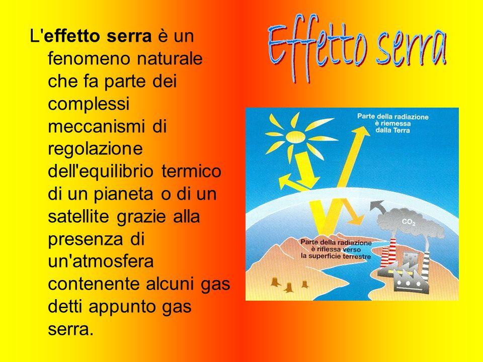 L'effetto serra è un fenomeno naturale che fa parte dei complessi meccanismi di regolazione dell'equilibrio termico di un pianeta o di un satellite gr