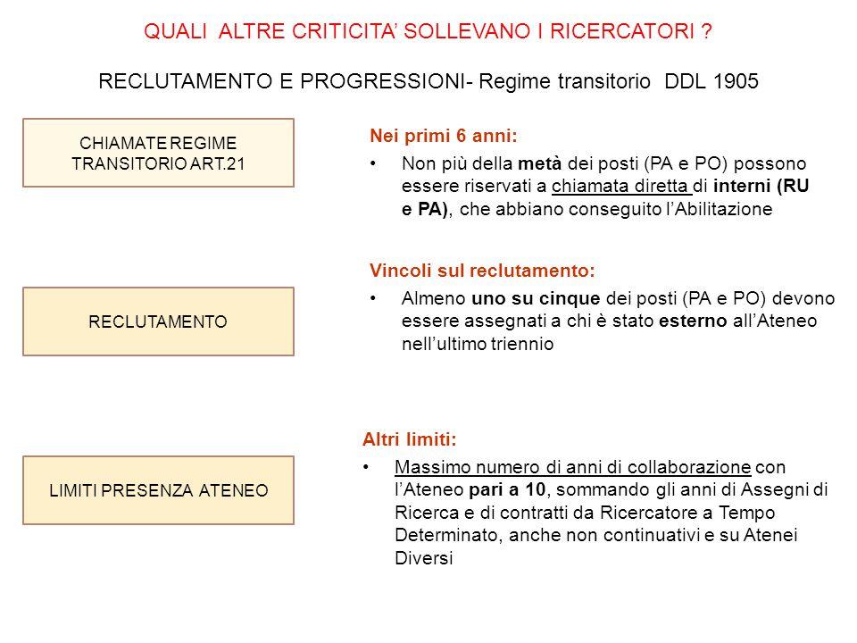 CHIAMATE REGIME TRANSITORIO ART.21 QUALI ALTRE CRITICITA' SOLLEVANO I RICERCATORI ? RECLUTAMENTO RECLUTAMENTO E PROGRESSIONI- Regime transitorio DDL 1