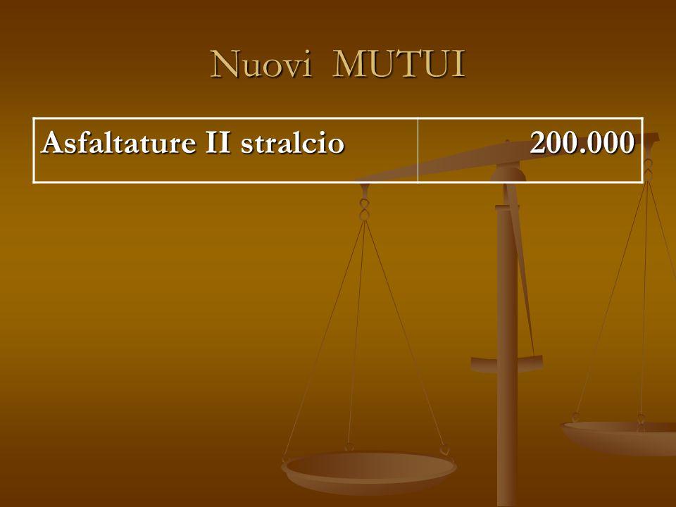 Nuovi MUTUI Asfaltature II stralcio 200.000