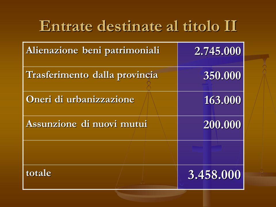 Entrate destinate al titolo II Alienazione beni patrimoniali 2.745.000 Trasferimento dalla provincia 350.000 Oneri di urbanizzazione 163.000 Assunzione di nuovi mutui 200.000 totale3.458.000