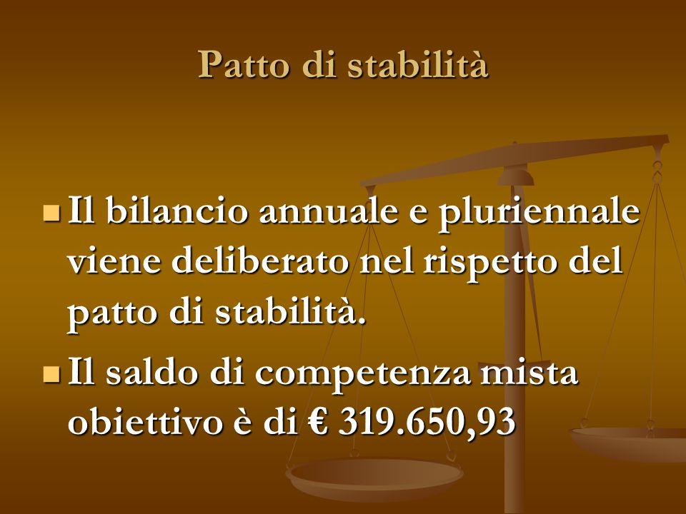 Patto di stabilità Il bilancio annuale e pluriennale viene deliberato nel rispetto del patto di stabilità.