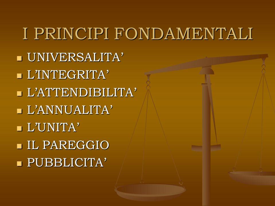 I PRINCIPI FONDAMENTALI UNIVERSALITA' UNIVERSALITA' L'INTEGRITA' L'INTEGRITA' L'ATTENDIBILITA' L'ATTENDIBILITA' L'ANNUALITA' L'ANNUALITA' L'UNITA' L'UNITA' IL PAREGGIO IL PAREGGIO PUBBLICITA' PUBBLICITA'