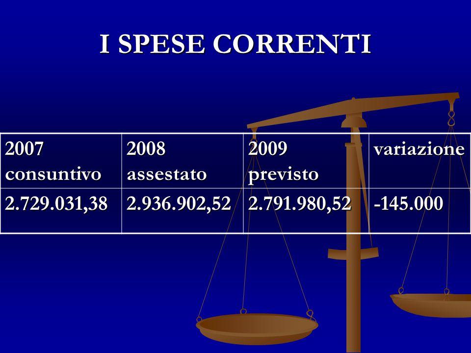I SPESE CORRENTI 2007 consuntivo 2008 assestato 2009 previsto variazione 2.729.031,382.936.902,522.791.980,52-145.000