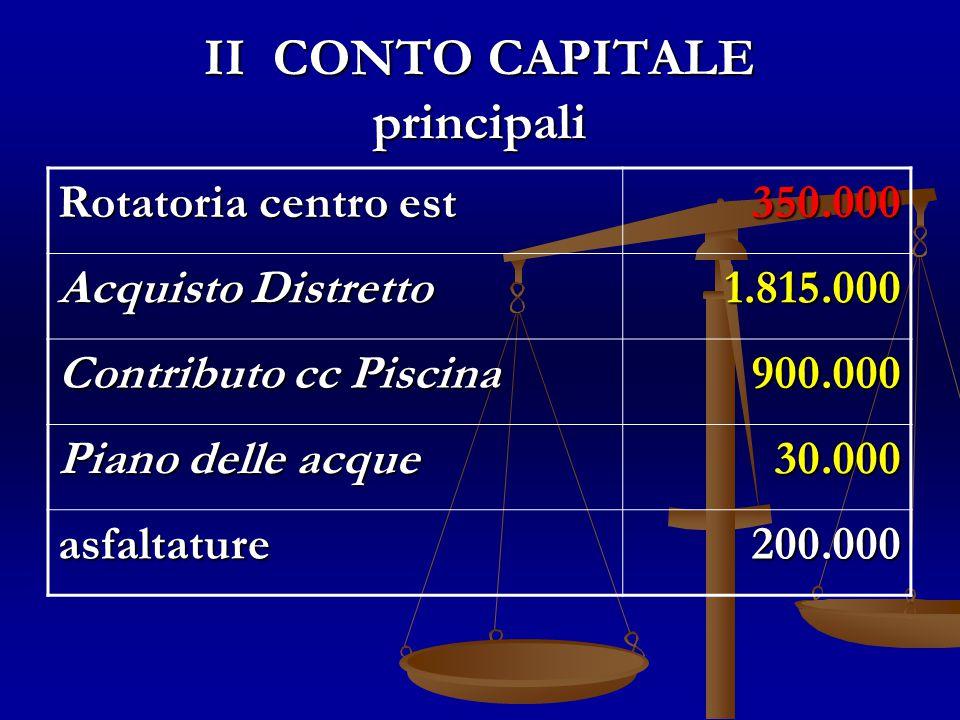 II CONTO CAPITALE principali Rotatoria centro est 350.000 Acquisto Distretto 1.815.000 Contributo cc Piscina 900.000 Piano delle acque 30.000 asfaltature200.000