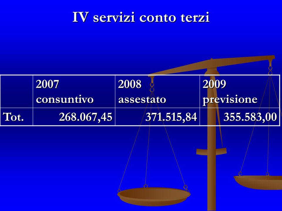IV servizi conto terzi 2007 consuntivo 2008 assestato 2009 previsione Tot.268.067,45371.515,84355.583,00