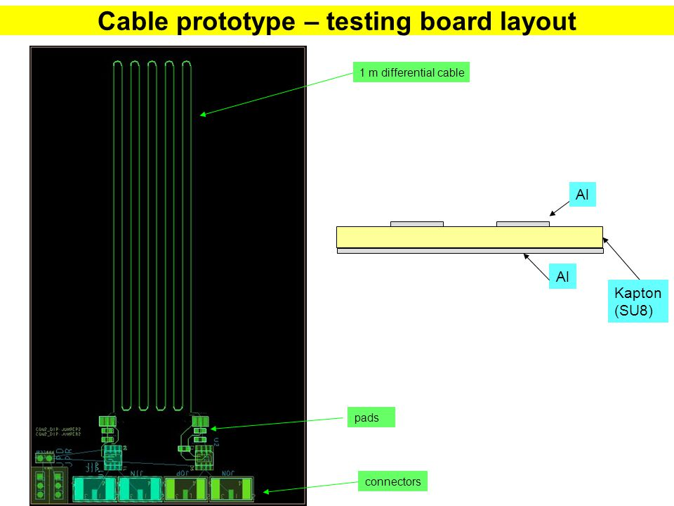 Cable prototype – testing board layout 1 m differential cable Al Kapton (SU8) connectors pads