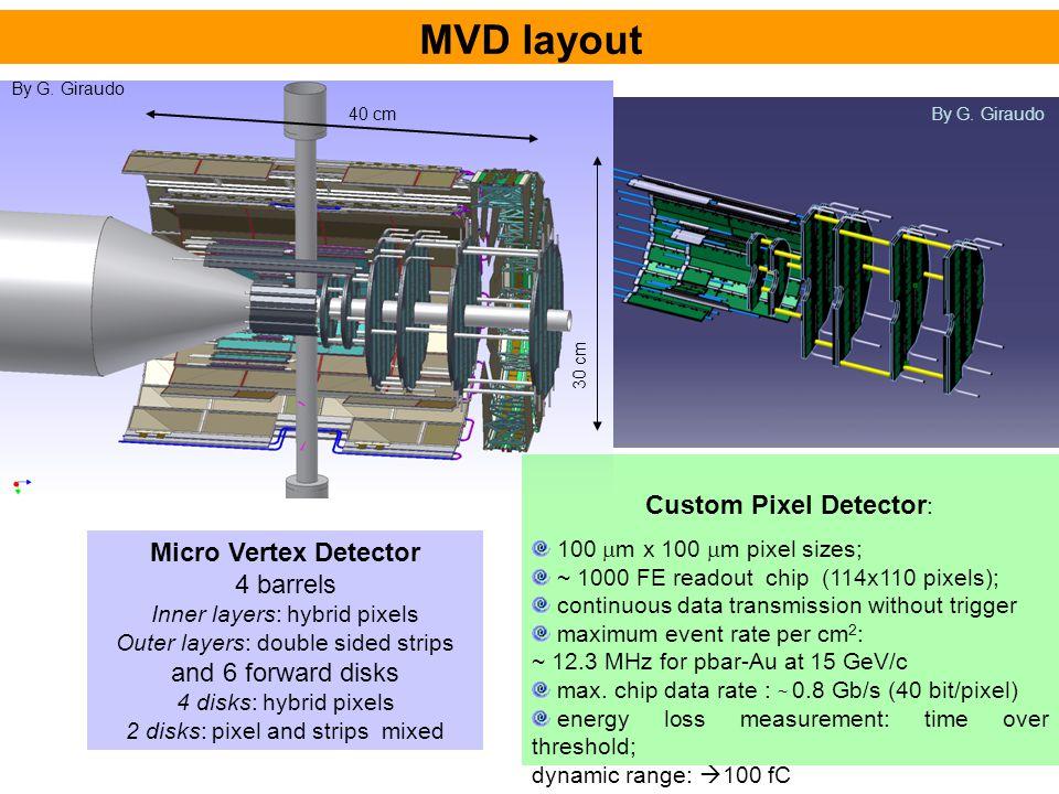 Cooling pipe scheme 1 tube Ø 6 2tubes Ø 8 2x Ø 4 1 manifold 2  1 6x Ø 4 1 manifold 6  1 6x Ø 4 1 manifold 6  1 4 manifolds 4  1 2 manifolds 4  1 6 tubes Ø 6 2x Ø 4 6x Ø 4 1 manifold 6  1 1 manifold 2  1 1 manifold 6  1 1 tube Ø 6 2tubes Ø 8 By B.