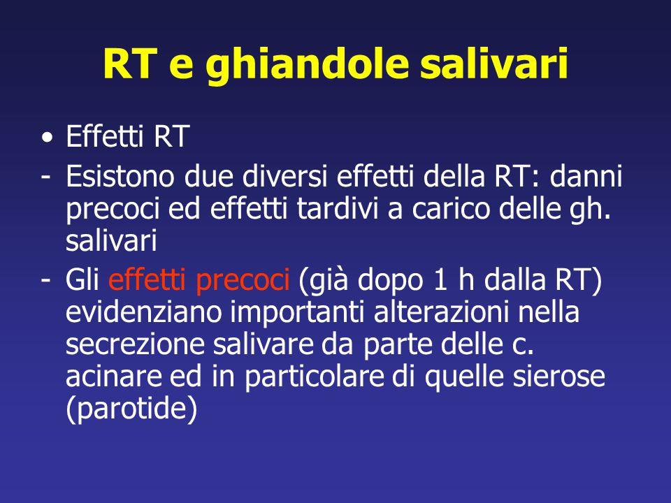 RT e ghiandole salivari Effetti RT -Esistono due diversi effetti della RT: danni precoci ed effetti tardivi a carico delle gh. salivari -Gli effetti p