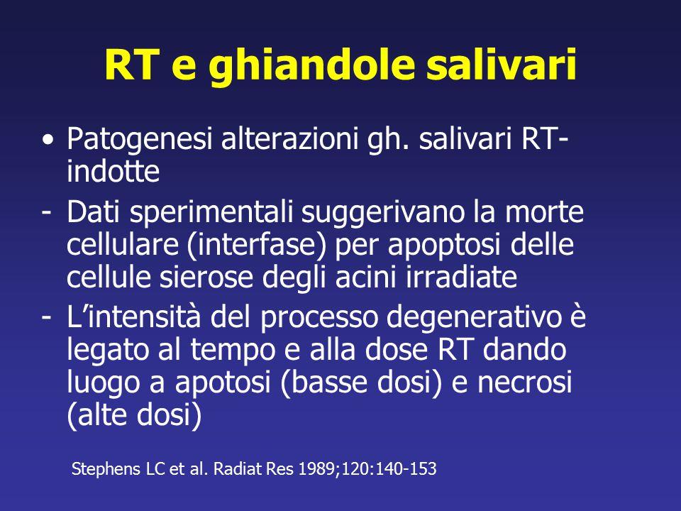 RT e ghiandole salivari Patogenesi alterazioni gh. salivari RT- indotte -Dati sperimentali suggerivano la morte cellulare (interfase) per apoptosi del