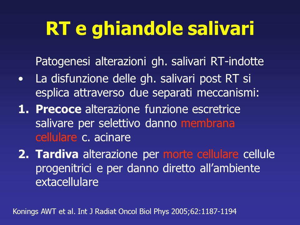 RT e ghiandole salivari Patogenesi alterazioni gh. salivari RT-indotte La disfunzione delle gh. salivari post RT si esplica attraverso due separati me