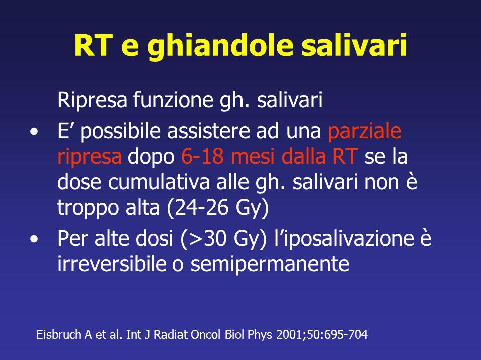RT e ghiandole salivari Ripresa funzione gh. salivari E' possibile assistere ad una parziale ripresa dopo 6-18 mesi dalla RT se la dose cumulativa all