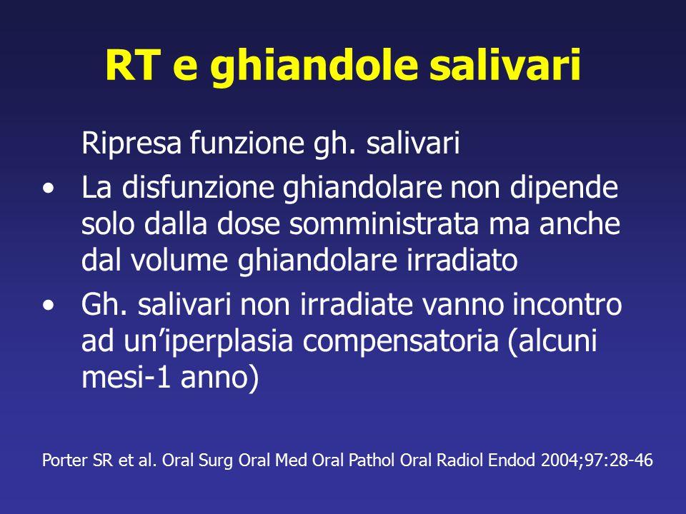 RT e ghiandole salivari Ripresa funzione gh. salivari La disfunzione ghiandolare non dipende solo dalla dose somministrata ma anche dal volume ghiando