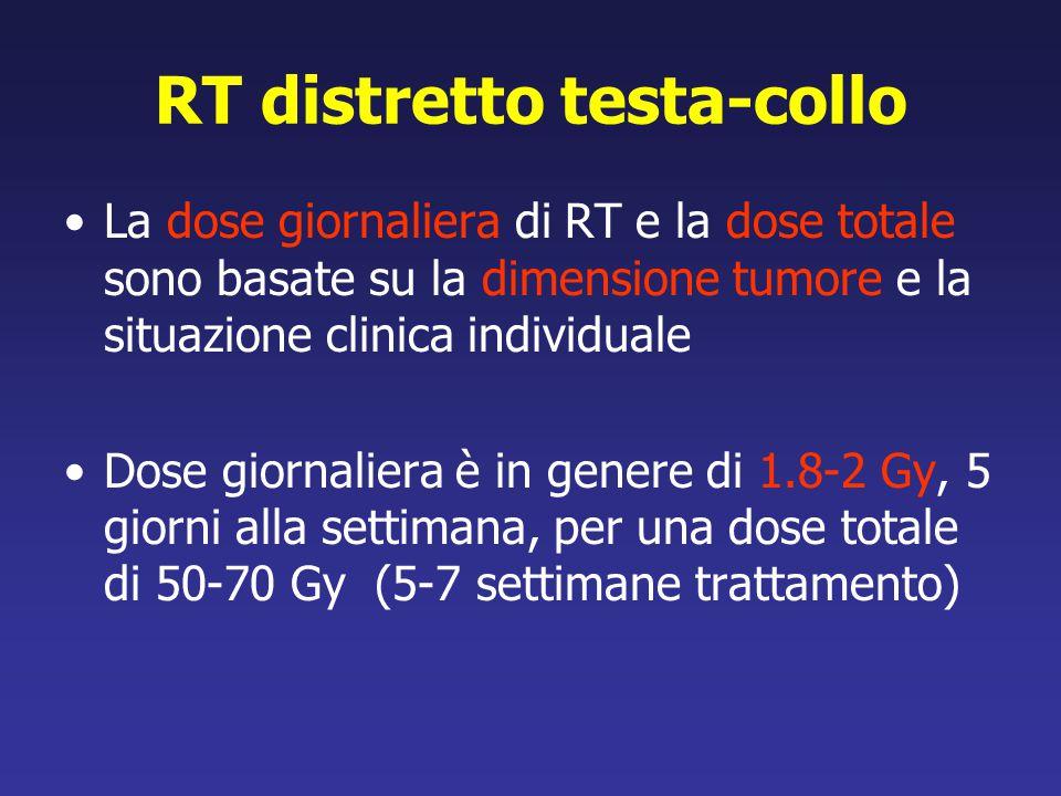 RT distretto testa-collo La dose giornaliera di RT e la dose totale sono basate su la dimensione tumore e la situazione clinica individuale Dose giorn