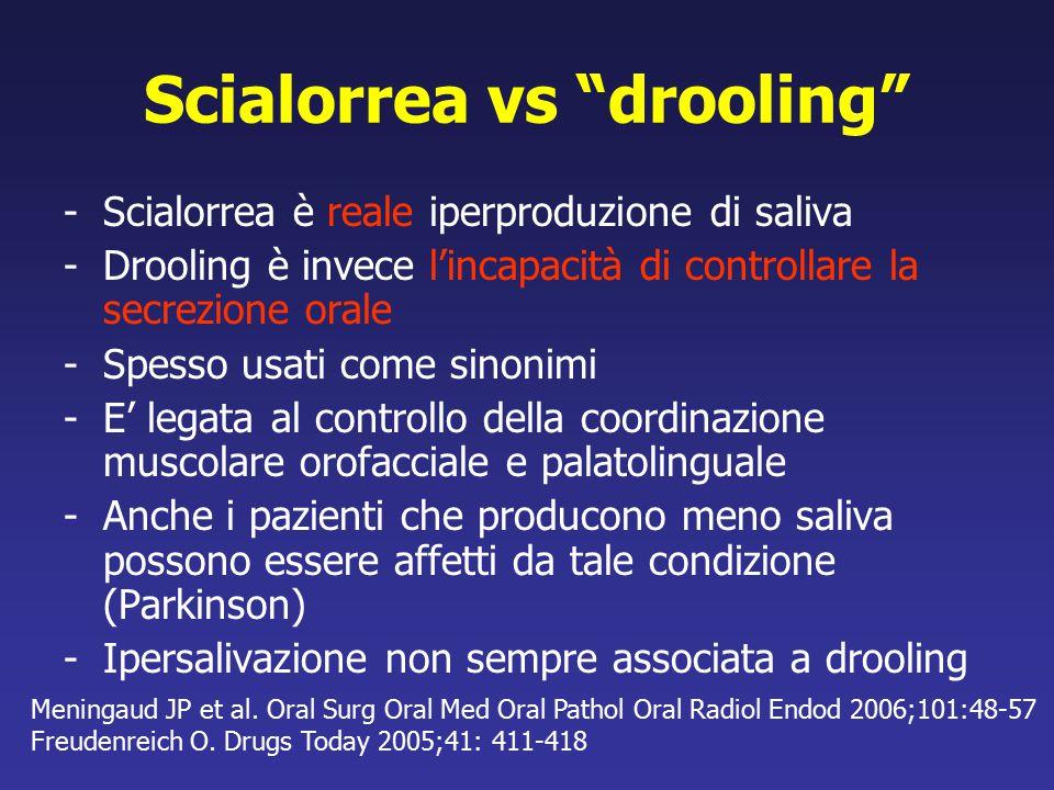 """Scialorrea vs """"drooling"""" -Scialorrea è reale iperproduzione di saliva -Drooling è invece l'incapacità di controllare la secrezione orale -Spesso usati"""