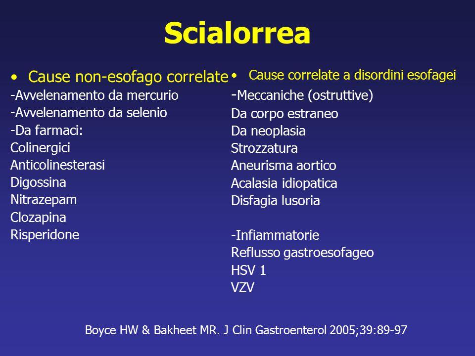 Scialorrea Cause non-esofago correlate -Avvelenamento da mercurio -Avvelenamento da selenio -Da farmaci: Colinergici Anticolinesterasi Digossina Nitra