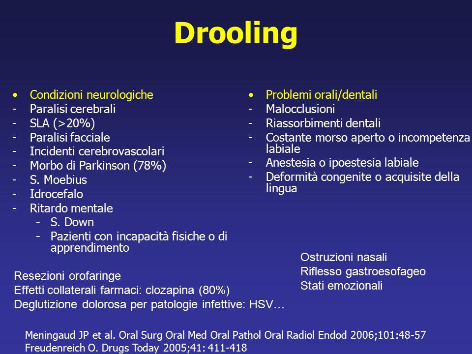 Drooling Condizioni neurologiche -Paralisi cerebrali -SLA (>20%) -Paralisi facciale -Incidenti cerebrovascolari -Morbo di Parkinson (78%) -S. Moebius