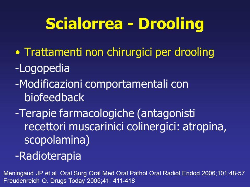 Scialorrea - Drooling Trattamenti non chirurgici per drooling -Logopedia -Modificazioni comportamentali con biofeedback -Terapie farmacologiche (antag