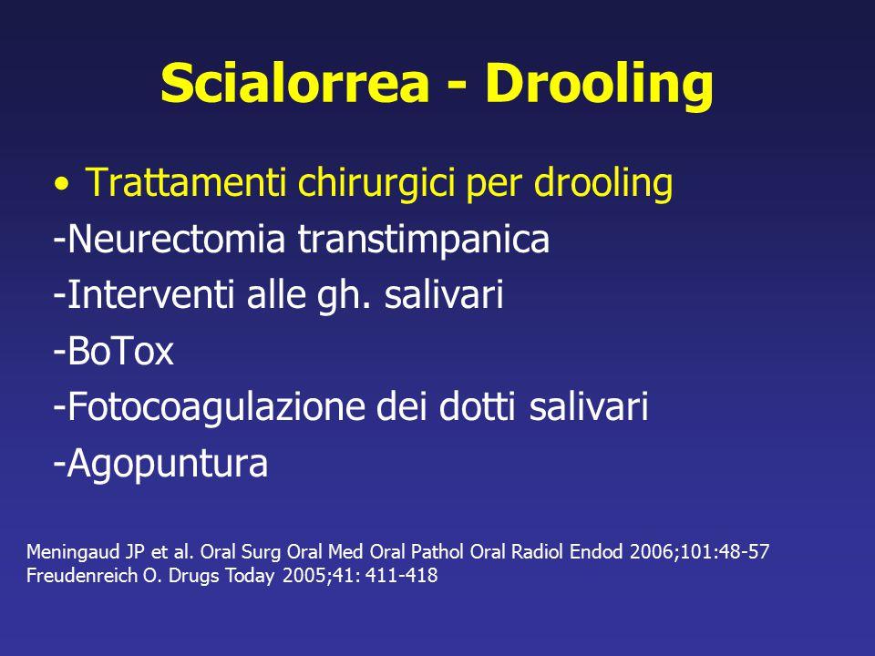 Scialorrea - Drooling Trattamenti chirurgici per drooling -Neurectomia transtimpanica -Interventi alle gh. salivari -BoTox -Fotocoagulazione dei dotti