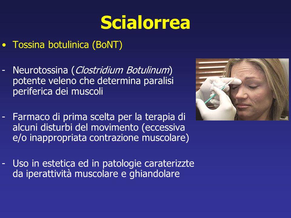 Scialorrea Tossina botulinica (BoNT) -Neurotossina (Clostridium Botulinum) potente veleno che determina paralisi periferica dei muscoli -Farmaco di pr
