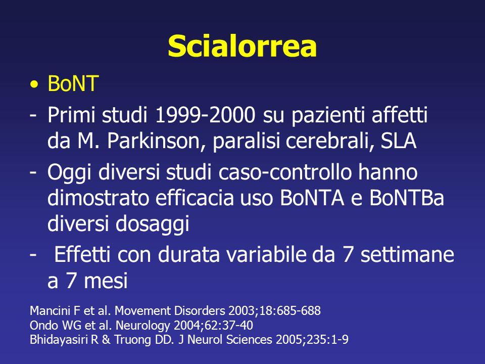 Scialorrea BoNT -Primi studi 1999-2000 su pazienti affetti da M. Parkinson, paralisi cerebrali, SLA -Oggi diversi studi caso-controllo hanno dimostrat