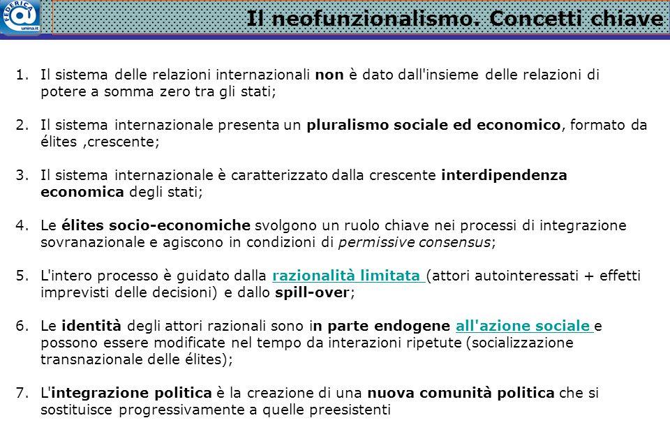 Il neofunzionalismo. Concetti chiave 1.Il sistema delle relazioni internazionali non è dato dall'insieme delle relazioni di potere a somma zero tra gl