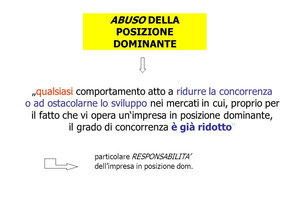 ABUSO DELLA POSIZIONE DOMINANTE particolare RESPONSABILITA' dell'impresa in posizione dom.