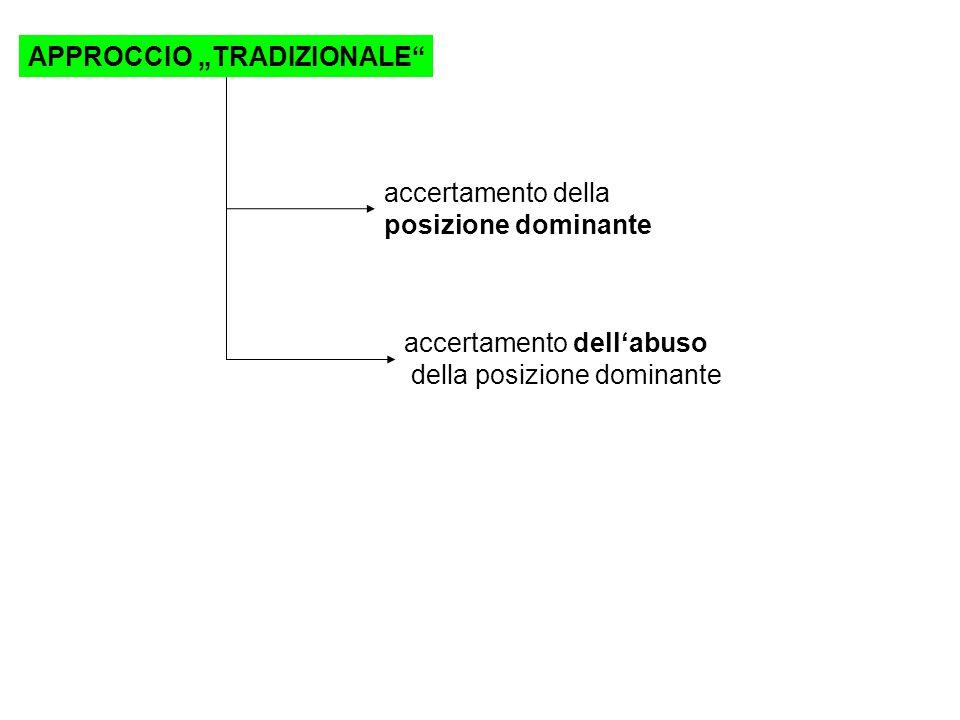 """APPROCCIO """"TRADIZIONALE accertamento della posizione dominante accertamento dell'abuso della posizione dominante"""