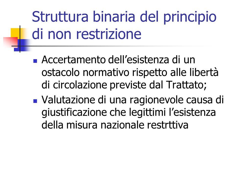 Struttura binaria del principio di non restrizione Accertamento dell'esistenza di un ostacolo normativo rispetto alle libertà di circolazione previste
