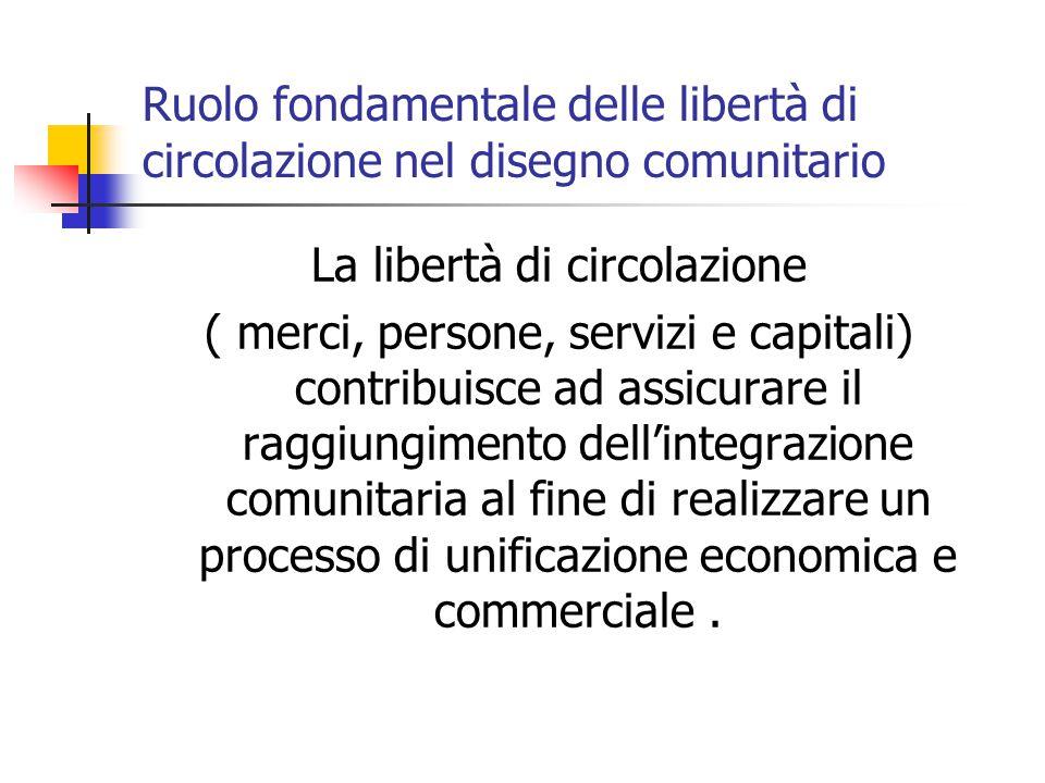 Ruolo fondamentale delle libertà di circolazione nel disegno comunitario La libertà di circolazione ( merci, persone, servizi e capitali) contribuisce