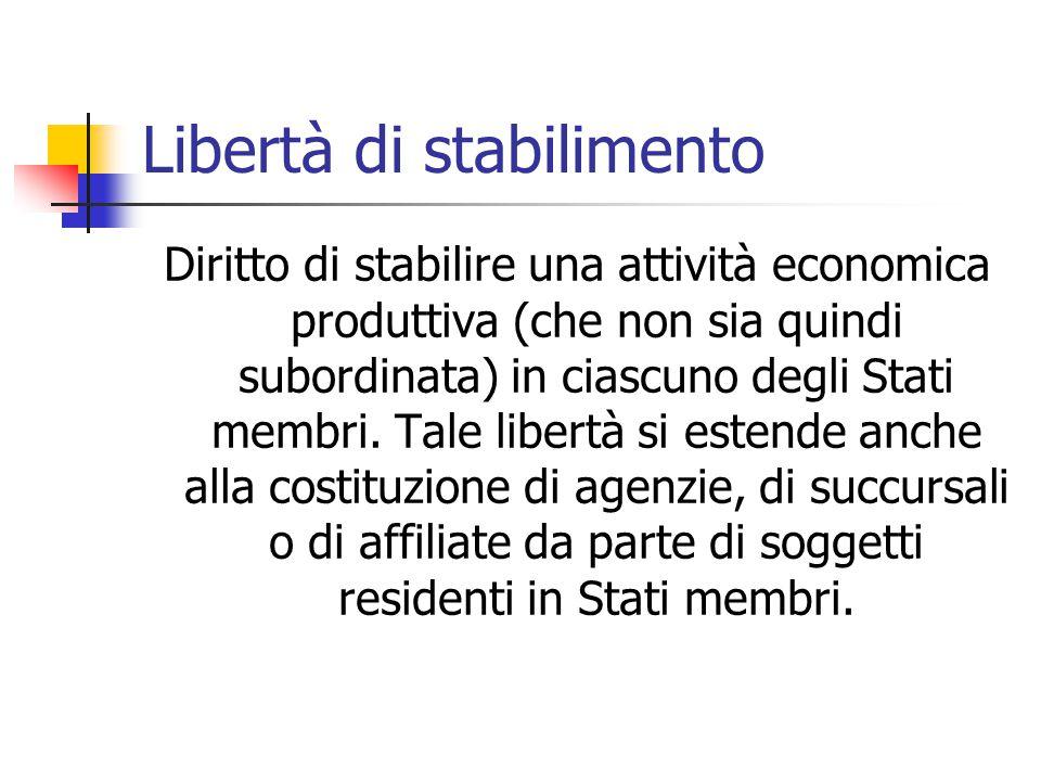 Libertà di stabilimento Diritto di stabilire una attività economica produttiva (che non sia quindi subordinata) in ciascuno degli Stati membri. Tale l