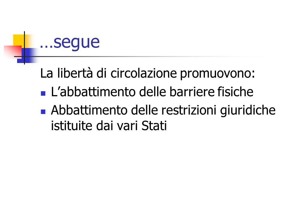 …segue La libertà di circolazione promuovono: L'abbattimento delle barriere fisiche Abbattimento delle restrizioni giuridiche istituite dai vari Stati