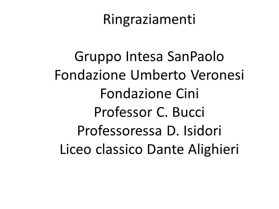 Ringraziamenti Gruppo Intesa SanPaolo Fondazione Umberto Veronesi Fondazione Cini Professor C. Bucci Professoressa D. Isidori Liceo classico Dante Ali