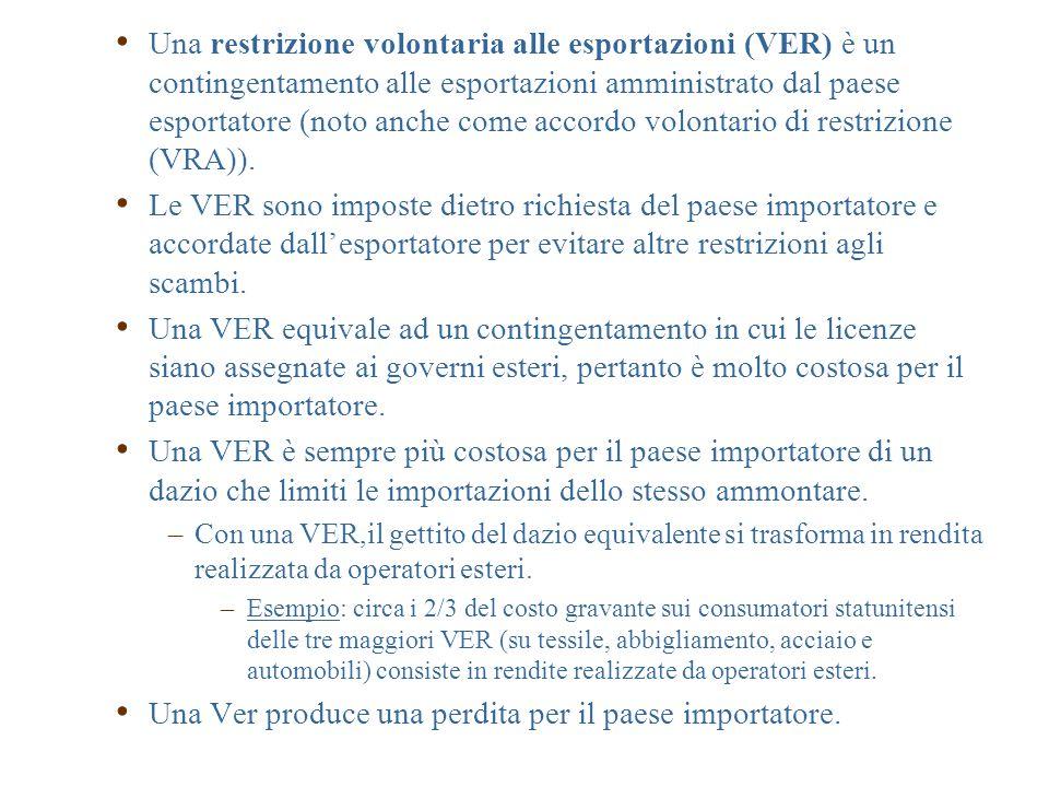 Una restrizione volontaria alle esportazioni (VER) è un contingentamento alle esportazioni amministrato dal paese esportatore (noto anche come accordo