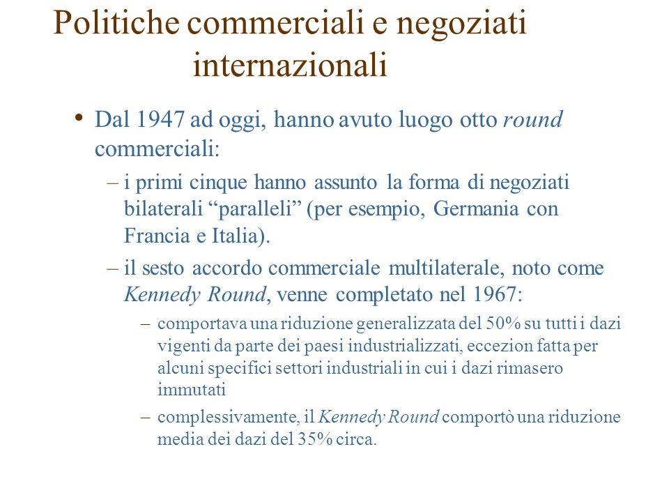 """Dal 1947 ad oggi, hanno avuto luogo otto round commerciali: –i primi cinque hanno assunto la forma di negoziati bilaterali """"paralleli"""" (per esempio, G"""