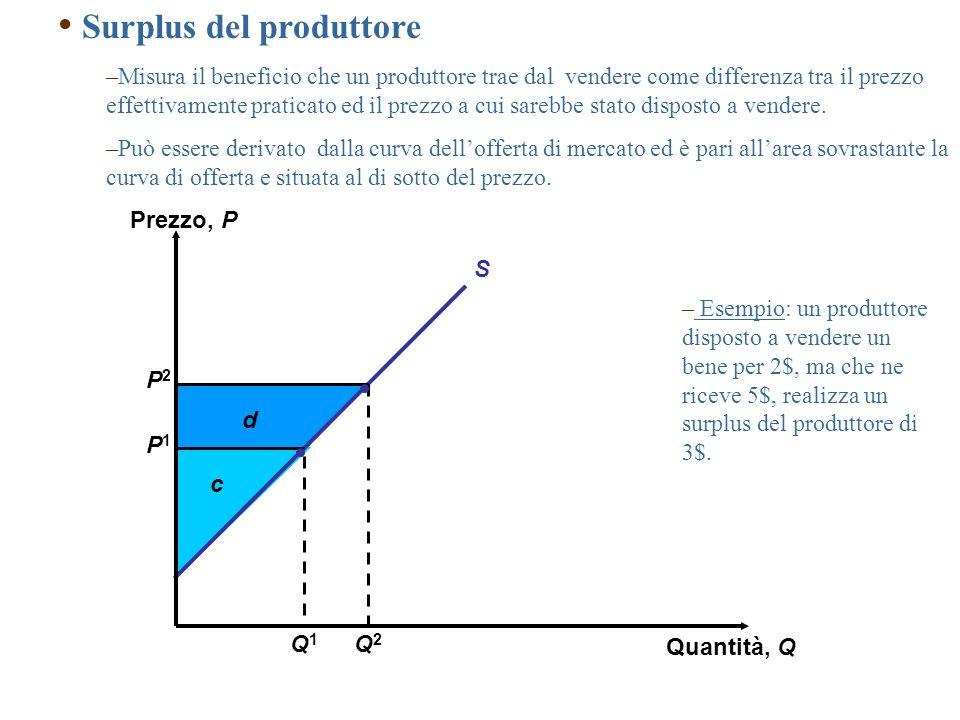 d c P2P2 P1P1 S Prezzo, P Quantità, Q Q2Q2 Q1Q1 Surplus del produttore –Misura il beneficio che un produttore trae dal vendere come differenza tra il prezzo effettivamente praticato ed il prezzo a cui sarebbe stato disposto a vendere.