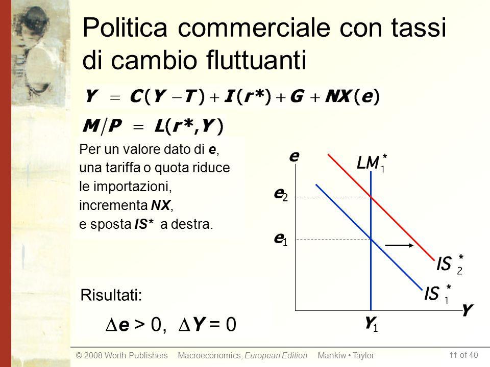 11 of 40 © 2008 Worth Publishers Macroeconomics, European Edition Mankiw Taylor Politica commerciale con tassi di cambio fluttuanti Y e e1e1 Y1Y1 e2e2