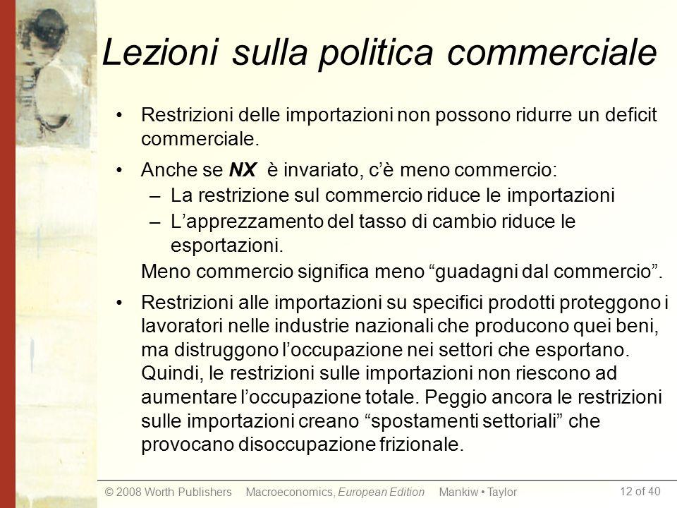 12 of 40 © 2008 Worth Publishers Macroeconomics, European Edition Mankiw Taylor Lezioni sulla politica commerciale Restrizioni delle importazioni non