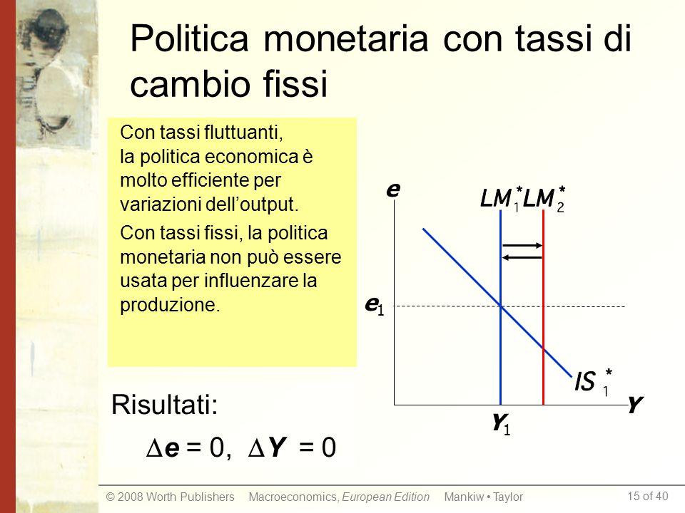 15 of 40 © 2008 Worth Publishers Macroeconomics, European Edition Mankiw Taylor Politica monetaria con tassi di cambio fissi Y e Y1Y1 e1e1 Risultati:  e = 0,  Y = 0 Con tassi fluttuanti, la politica economica è molto efficiente per variazioni dell'output.