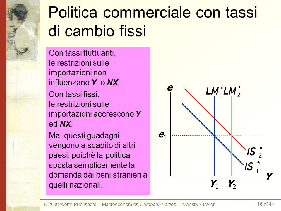 16 of 40 © 2008 Worth Publishers Macroeconomics, European Edition Mankiw Taylor Politica commerciale con tassi di cambio fissi Y e Y1Y1 e1e1 Y2Y2 Con