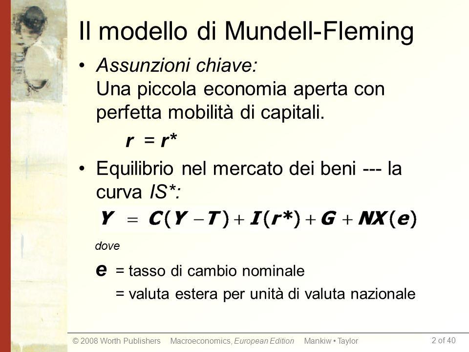 2 of 40 © 2008 Worth Publishers Macroeconomics, European Edition Mankiw Taylor Il modello di Mundell-Fleming Assunzioni chiave: Una piccola economia aperta con perfetta mobilità di capitali.