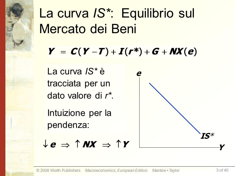 3 of 40 © 2008 Worth Publishers Macroeconomics, European Edition Mankiw Taylor La curva IS*: Equilibrio sul Mercato dei Beni La curva IS* è tracciata per un dato valore di r*.