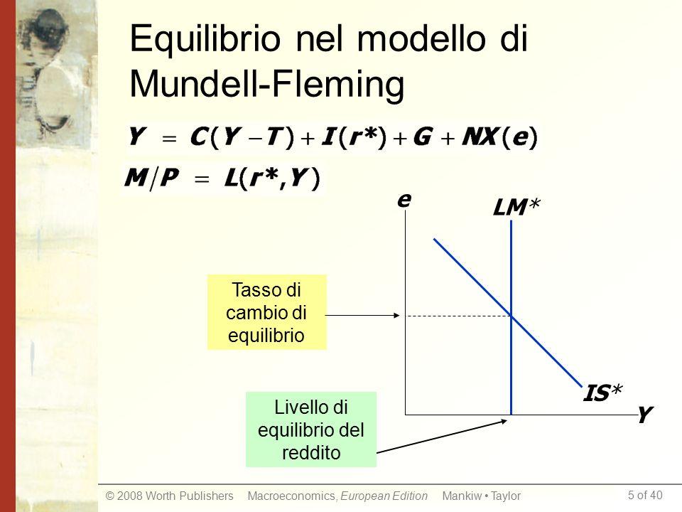 5 of 40 © 2008 Worth Publishers Macroeconomics, European Edition Mankiw Taylor Equilibrio nel modello di Mundell-Fleming Y e LM* IS* Tasso di cambio di equilibrio Livello di equilibrio del reddito