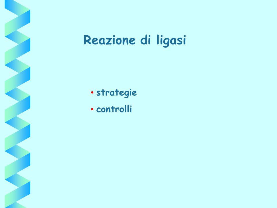 strategie controlli Reazione di ligasi