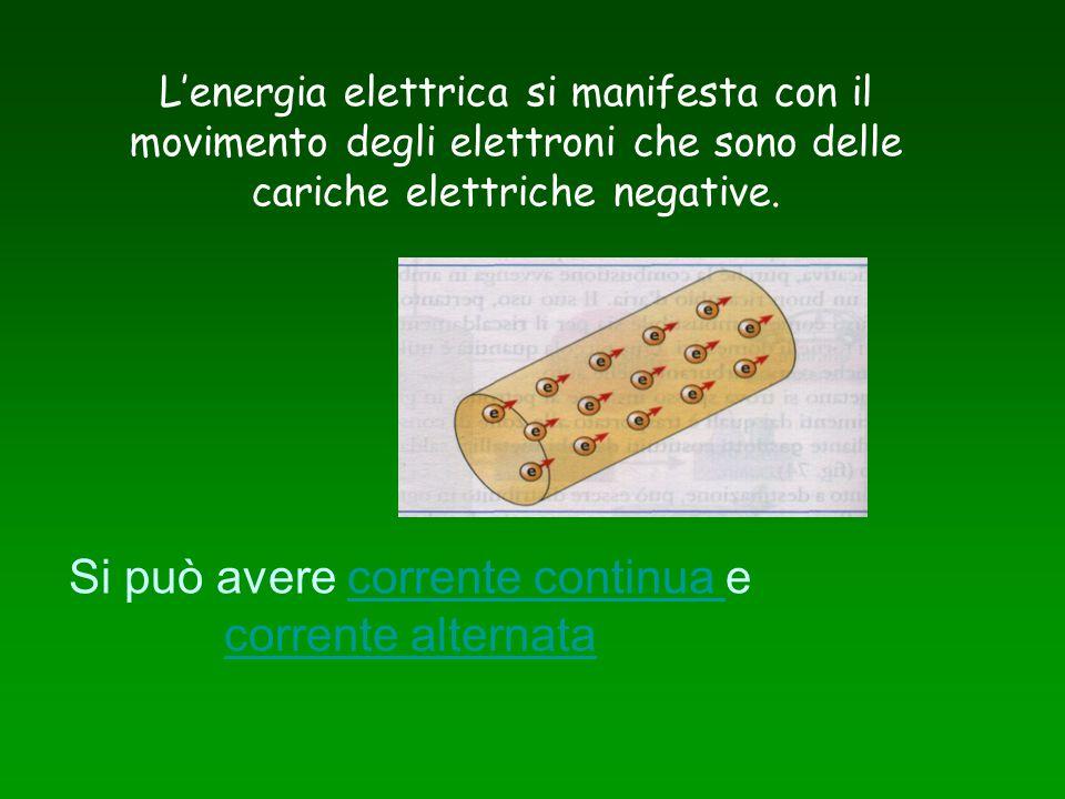 L'energia elettrica si manifesta con il movimento degli elettroni che sono delle cariche elettriche negative. Si può avere corrente continua e corrent