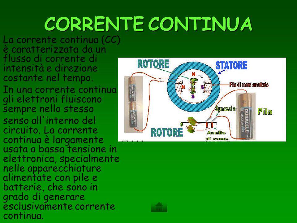 CORRENTE CONTINUA La corrente continua (CC) è caratterizzata da un flusso di corrente di intensità e direzione costante nel tempo. In una corrente con