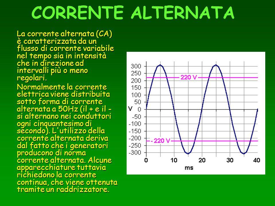 CORRENTE ALTERNATA La corrente alternata (CA) è caratterizzata da un flusso di corrente variabile nel tempo sia in intensità che in direzione ad inter