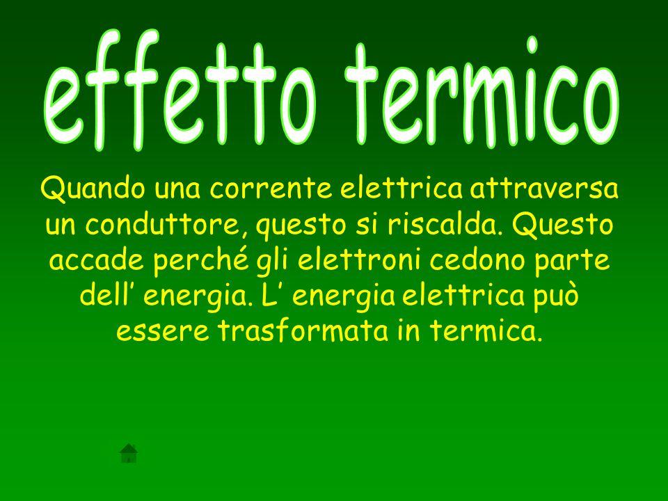 Quando una corrente elettrica attraversa un conduttore, questo si riscalda. Questo accade perché gli elettroni cedono parte dell' energia. L' energia