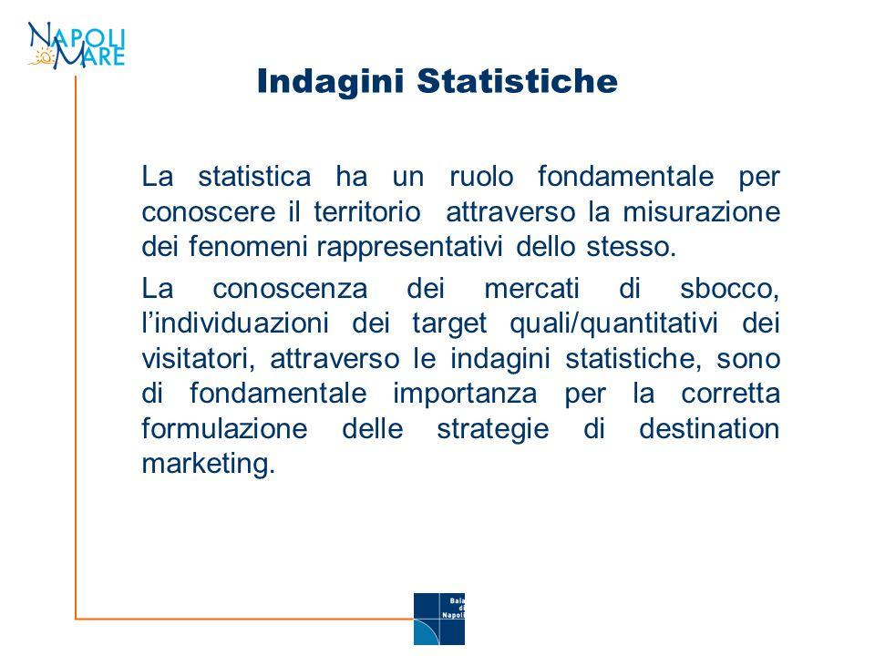 Indagini Statistiche La statistica ha un ruolo fondamentale per conoscere il territorio attraverso la misurazione dei fenomeni rappresentativi dello stesso.