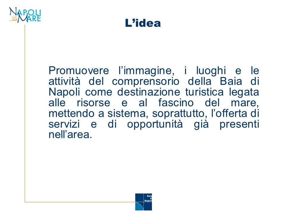 L'idea Promuovere l'immagine, i luoghi e le attività del comprensorio della Baia di Napoli come destinazione turistica legata alle risorse e al fascino del mare, mettendo a sistema, soprattutto, l'offerta di servizi e di opportunità già presenti nell'area.